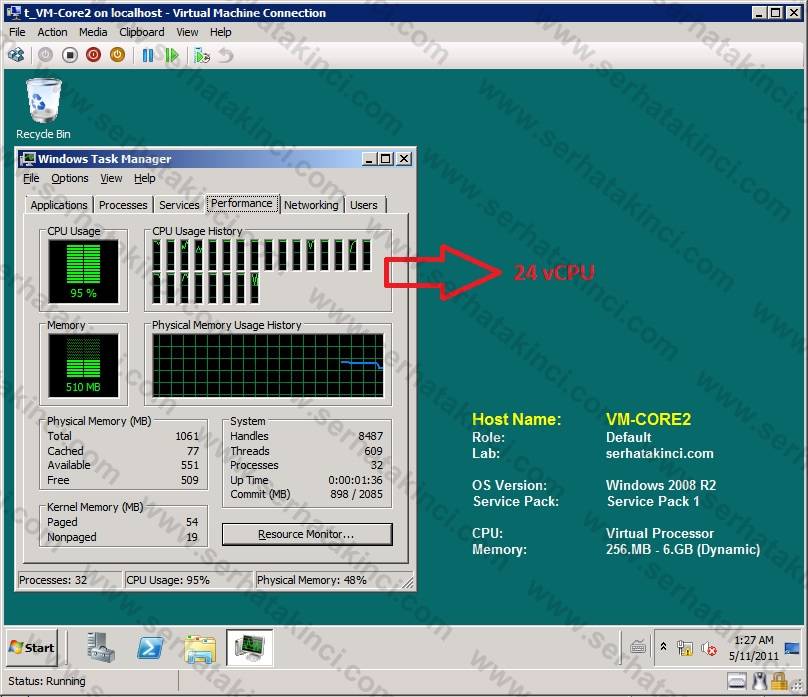 Hyper-V VM Virtual CPU