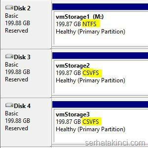 Hyper-V Cluster CSVFS