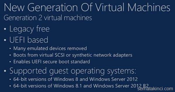 server-2012-r2-hyperv-yenilikler-img004