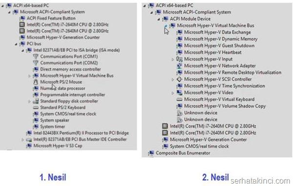 server-2012-r2-hyperv-yenilikler-img009