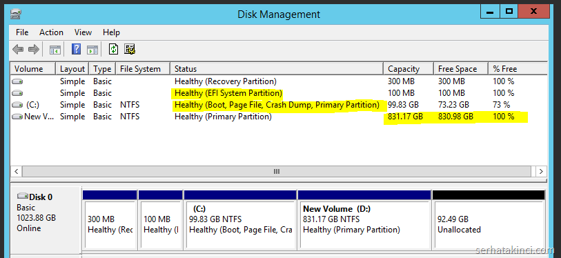Windows Server - Disk Management