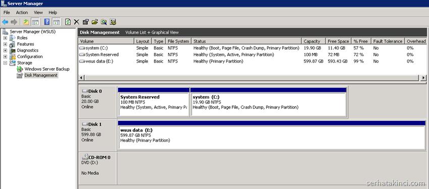 Kaynak Sanal Makine Disk Yapısı