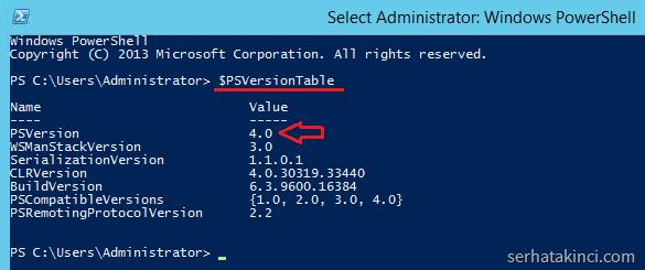Windows PowerShell Sürümü Nedir?