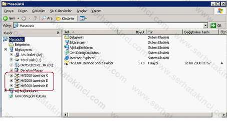 Sanal Makine - Windows Explorer